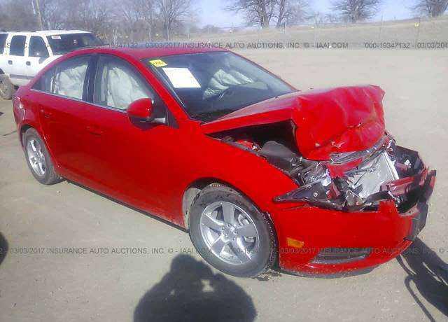 Average Car Insurance For Cruze