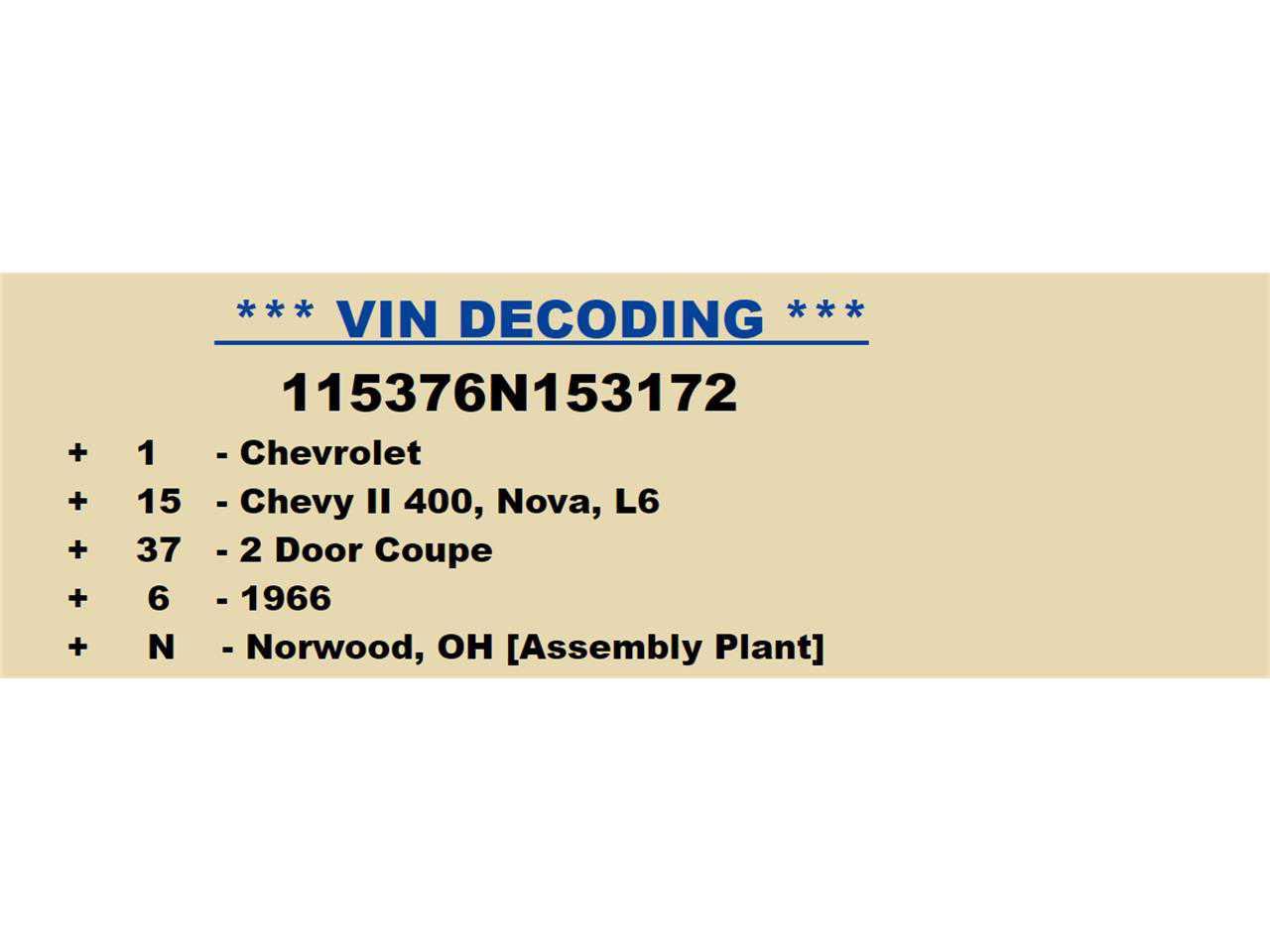 1966 Chevrolet Nova II SS for sale in Eustis, FL | 115376N153172